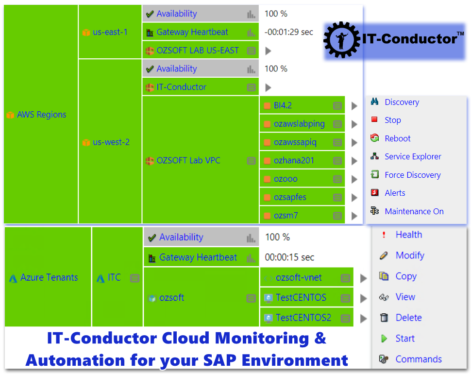 b26381e8 itc cloud monitoringautomation