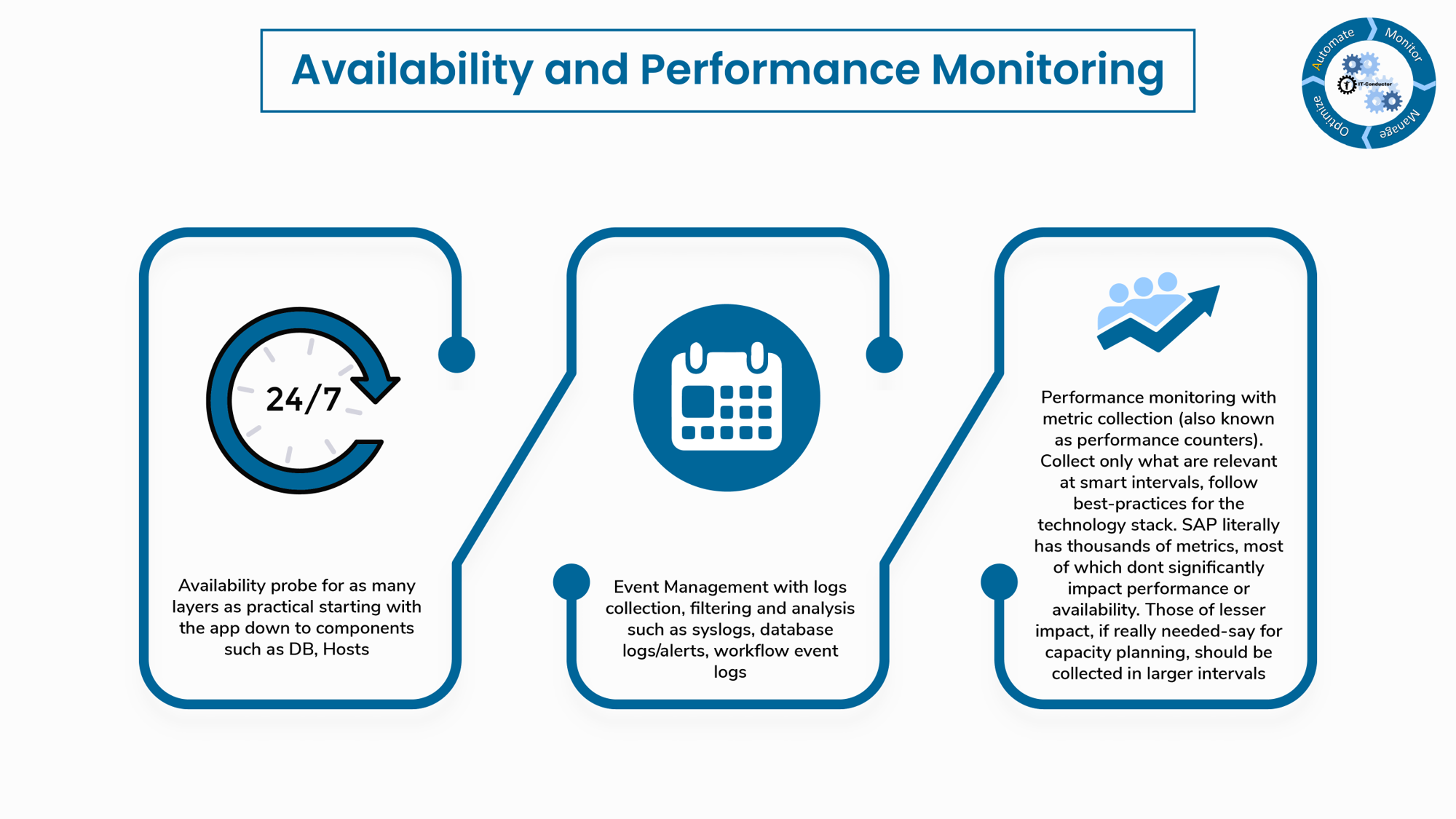 cc72d93a ozsoft itc availabilityandperformancemonitoring